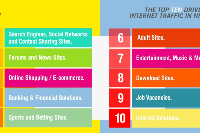 The Top 10 Drivers of Internet Traffic in Nigeria